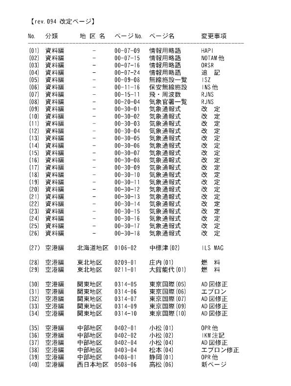 rev094_ページ_1