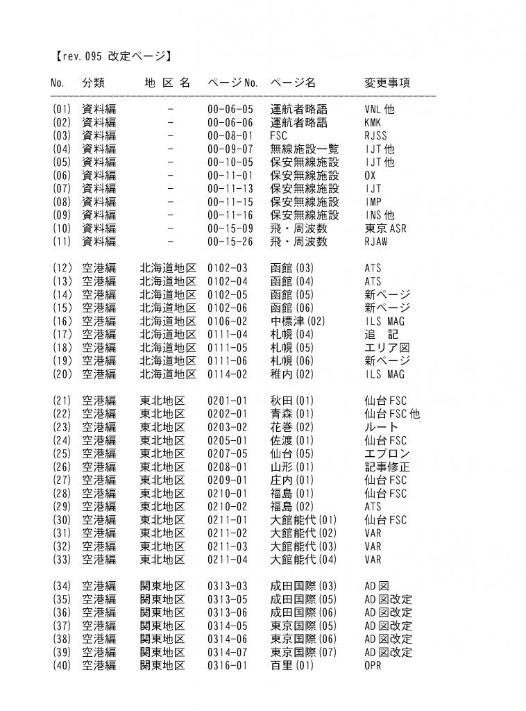rev095-1_ページ_1