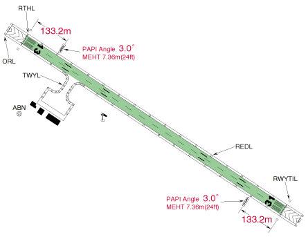 天草空港PAPI位置